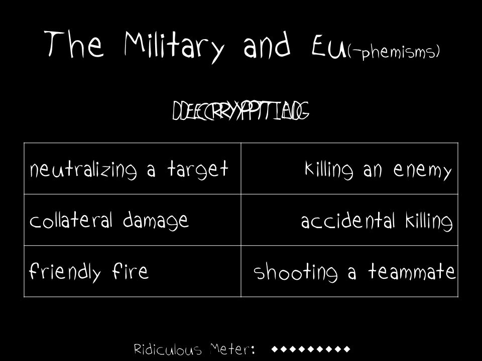 The Military and Eu (-phemisms) DECRYPTING neutralizing a targetKilling an enemy collateral damage friendly fire accidental killing shooting a teammate DECRYPTED Ridiculous Meter: 
