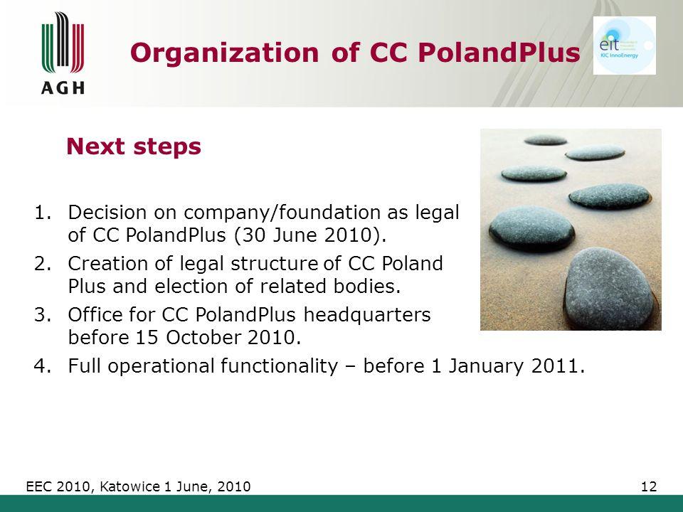 1.Decision on company/foundation as legal of CC PolandPlus (30 June 2010).