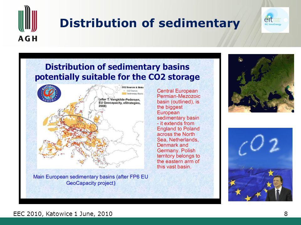 EEC 2010, Katowice 1 June, 20108 Distribution of sedimentary