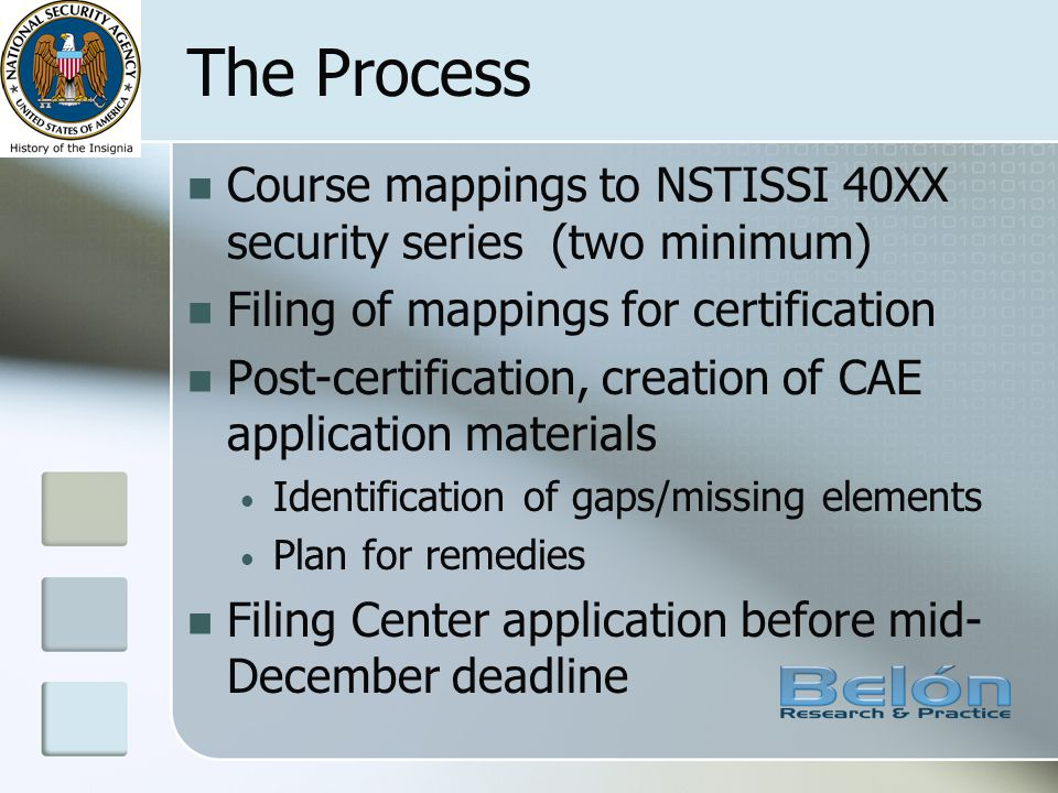 The Process Course Mappings – estimates 40 hours per standard CAE application – 3 months (Pace Univ., GWU and NDU) 6 months (West Chester Univ.) 3 weeks for re-certifications (ESU)