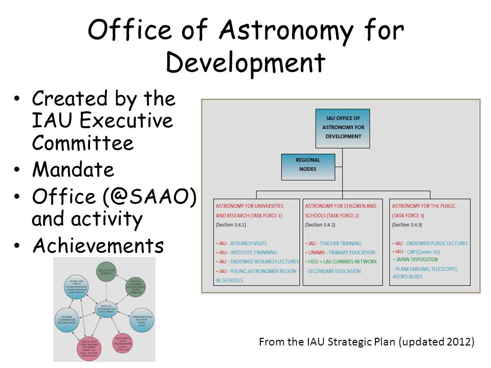 Office of Astronomy for Development Created by the IAU Executive Committee Mandate Office (@SAAO) and activity Achievements From the IAU Strategic Pla