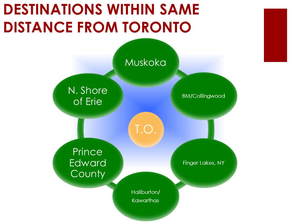 DESTINATIONS WITHIN SAME DISTANCE FROM TORONTO T.O.