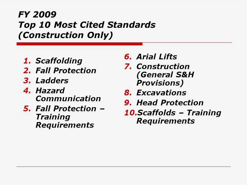 FY 2009 Top 10 Most Cited Standards (Construction Only) 1.Scaffolding 2.Fall Protection 3.Ladders 4.Hazard Communication 5.Fall Protection – Training Requirements 6.Arial Lifts 7.Construction (General S&H Provisions) 8.Excavations 9.Head Protection 10.Scaffolds – Training Requirements