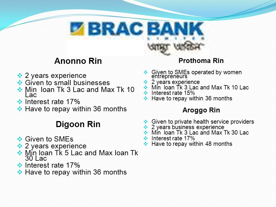 Anonno Rin  2 years experience  Given to small businesses  Min loan Tk 3 Lac and Max Tk 10 Lac  Interest rate 17%  Have to repay within 36 months Digoon Rin  Given to SMEs  2 years experience  Min loan Tk 5 Lac and Max loan Tk 30 Lac  Interest rate 17%  Have to repay within 36 months Prothoma Rin  Given to SMEs operated by women entrepreneurs  2 years experience  Min loan Tk 3 Lac and Max Tk 10 Lac  Interest rate 15%  Have to repay within 36 months Aroggo Rin  Given to private health service providers  2 years business experience  Min loan Tk 3 Lac and Max Tk 30 Lac  Interest rate 17%  Have to repay within 48 months