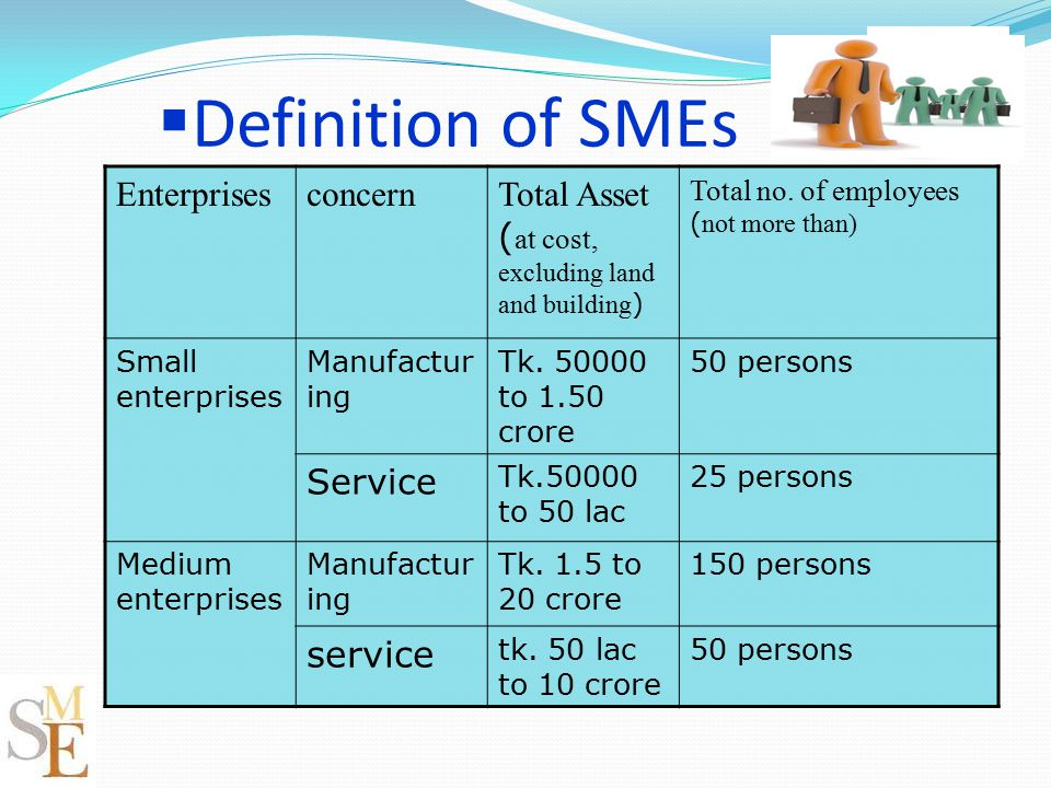 SME Loan  Small Business is a loan facility designed to finance small scale trading, manufacturing and service ventures, especially to help small and medium entrepreneurs to meet their short-term cash flow shortages and bridge the fund-flow gaps.