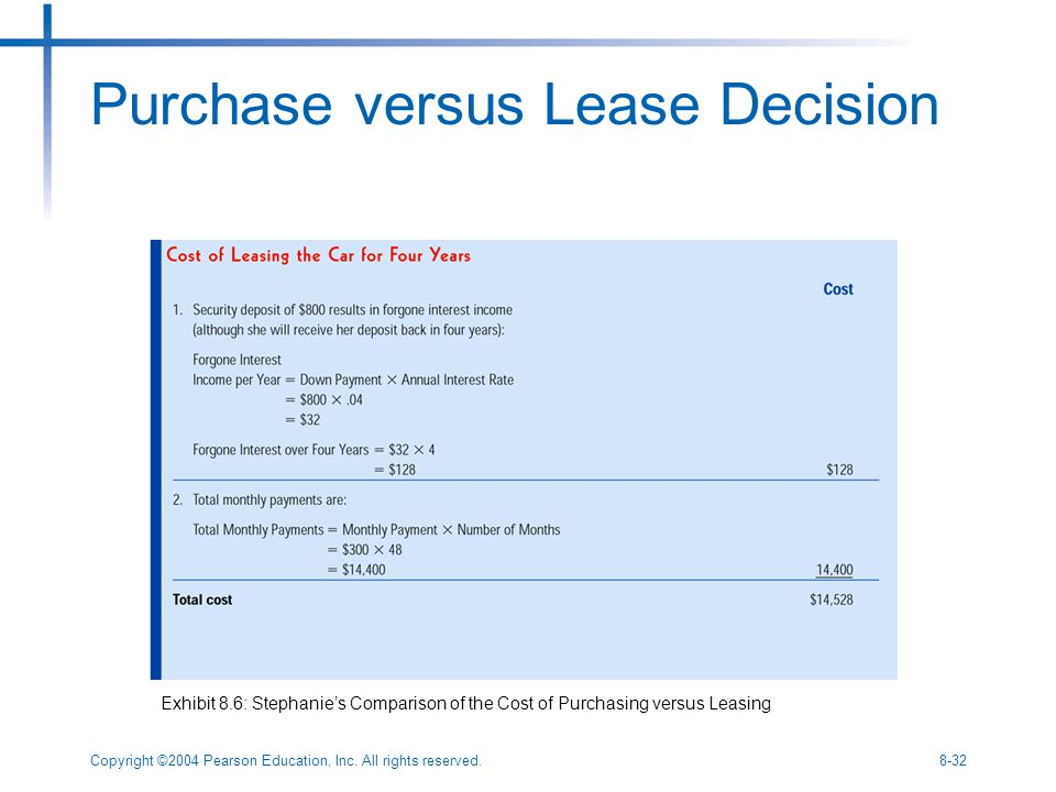 Copyright ©2004 Pearson Education, Inc. All rights reserved.8-32 Purchase versus Lease Decision Exhibit 8.6: Stephanie's Comparison of the Cost of Pur