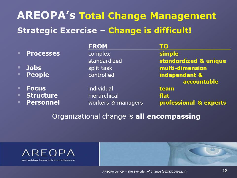 AREOPA's Total Change Management 18 AREOPA sc - CM – The Evolution of Change (scGNO20091214) Strategic Exercise – Change is difficult! FROMTO  Proces