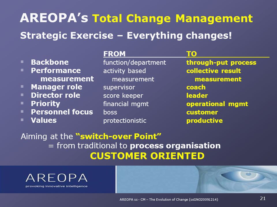 AREOPA's Total Change Management 21 AREOPA sc - CM – The Evolution of Change (scGNO20091214) Strategic Exercise – Everything changes! FROMTO  Backbon