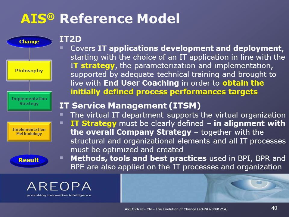 40 AREOPA sc - CM – The Evolution of Change (scGNO20091214) IT2D  Covers IT applications development and deployment, starting with the choice of an I