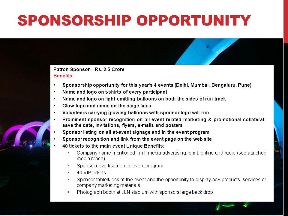SPONSORSHIP OPPORTUNITY Patron Sponsor – Rs.