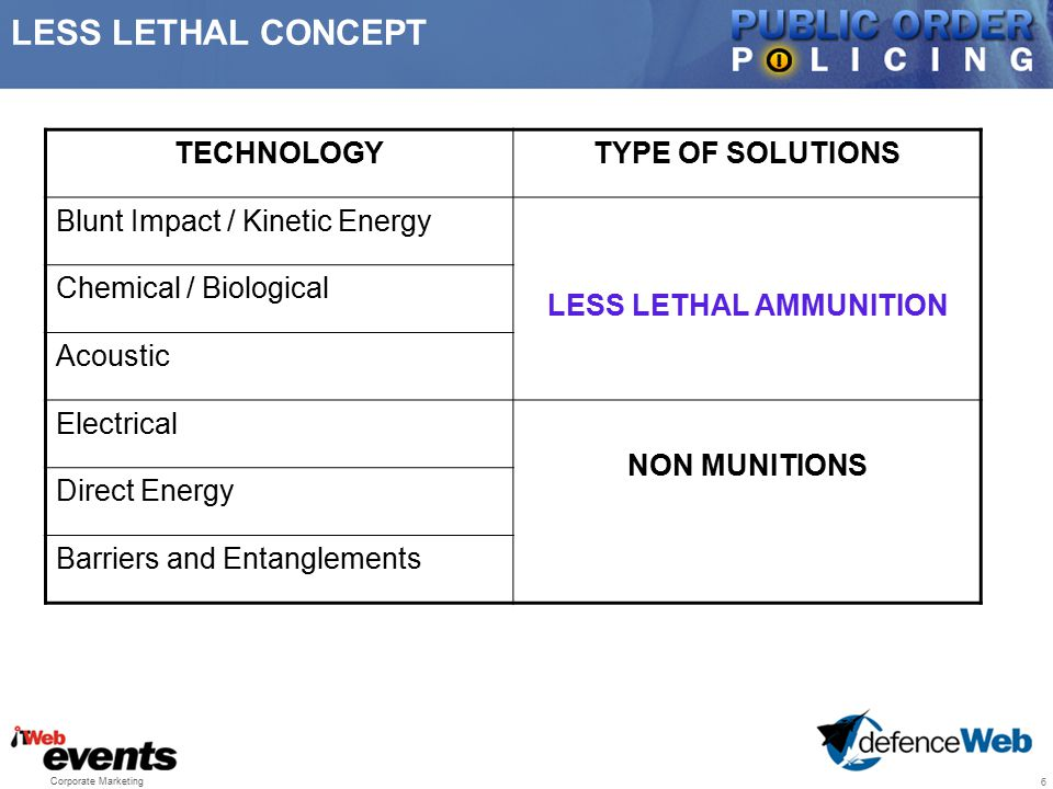 6 Corporate Marketing TECHNOLOGYTYPE OF SOLUTIONS Blunt Impact / Kinetic Energy LESS LETHAL AMMUNITION Chemical / Biological Acoustic Electrical NON M