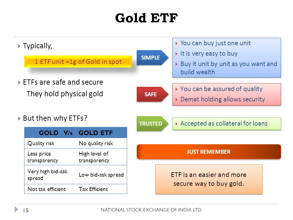 Gold ETF NATIONAL STOCK EXCHANGE OF INDIA LTD.