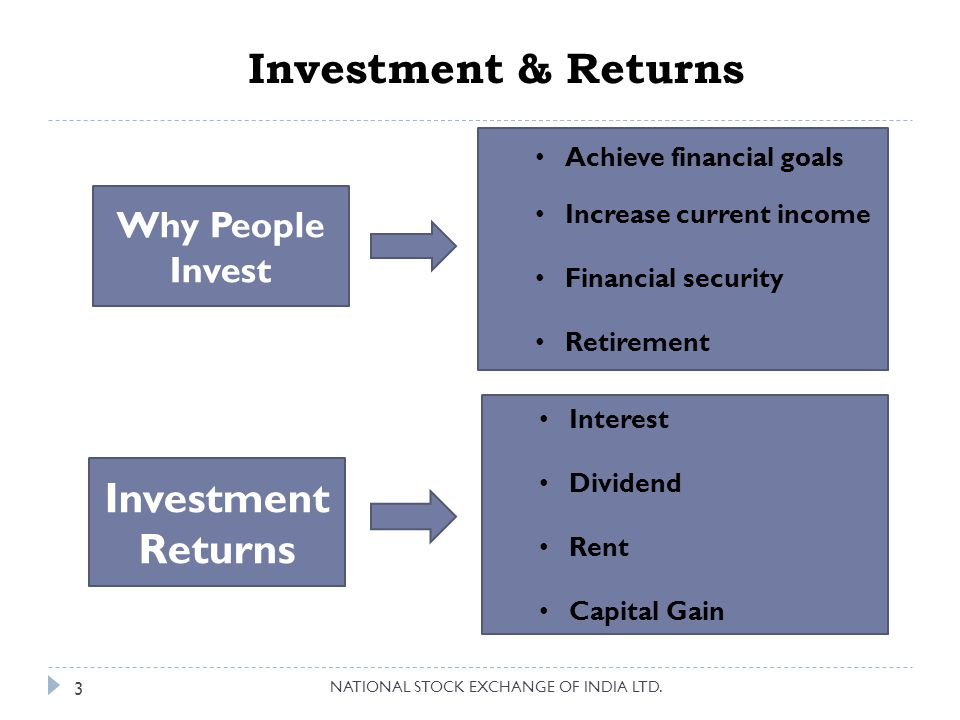 Investment & Returns NATIONAL STOCK EXCHANGE OF INDIA LTD.