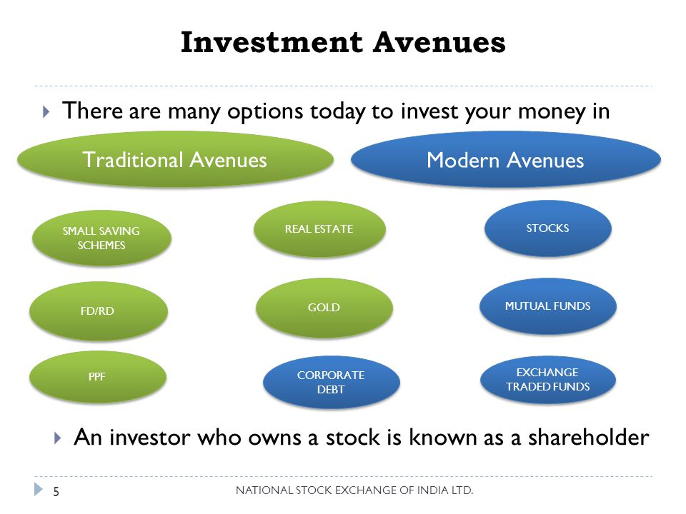 Investment Avenues NATIONAL STOCK EXCHANGE OF INDIA LTD.