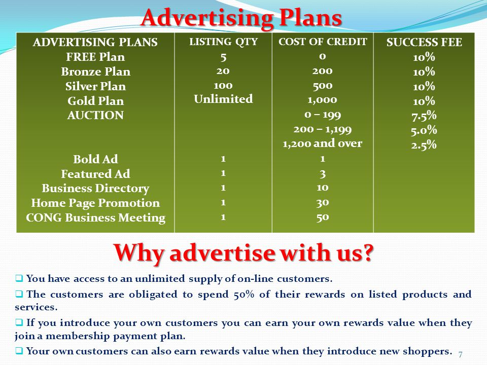 ADVERTISING PLANS FREE Plan Bronze Plan Silver Plan Gold Plan AUCTION Bold Ad Featured Ad Business Directory Home Page Promotion CONG Business Meeting LISTING QTY 5 20 100 Unlimited 1 COST OF CREDIT 0 200 500 1,000 0 – 199 200 – 1,199 1,200 and over 1 3 10 30 50 SUCCESS FEE 10% 7.5% 5.0% 2.5% Advertising Plans Why advertise with us.