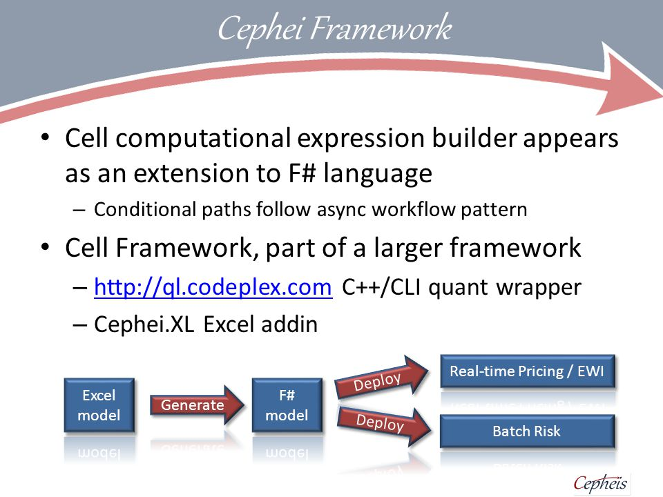 Cephei Framework Cell computational expression builder appears as an extension to F# language – Conditional paths follow async workflow pattern Cell Framework, part of a larger framework – http://ql.codeplex.com C++/CLI quant wrapper http://ql.codeplex.com – Cephei.XL Excel addin