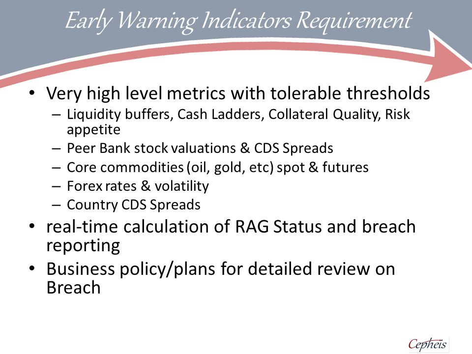 Early Warning Indicators System Drivers Additional calculations as business needs change without restart Option to define calculation using Excel formulas Scorecard reports {Excel;PDF} generated from RAG indicators (not spreadsheet template) No routine maintenance Flexible for future integration