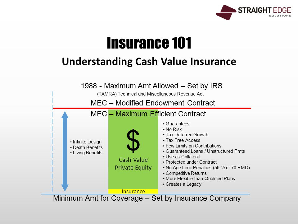 Insurance 101 Minimum Amt for Coverage – Set by Insurance Company 1988 - Maximum Amt Allowed – Set by IRS (TAMRA) Technical and Miscellaneous Revenue Act Understanding Cash Value Insurance MEC – Modified Endowment Contract Guarantees No Risk Tax Deferred Growth Tax Free Access Few Limits on Contributions Guaranteed Loans / Unstructured Pmts Use as Collateral Protected under Contract No Age Limit Penalties (59 ½ or 70 RMD) Competitive Returns More Flexible than Qualified Plans Creates a Legacy Insurance Cash Value Private Equity $ Infinite Design Death Benefits Living Benefits MEC – Maximum Efficient Contract
