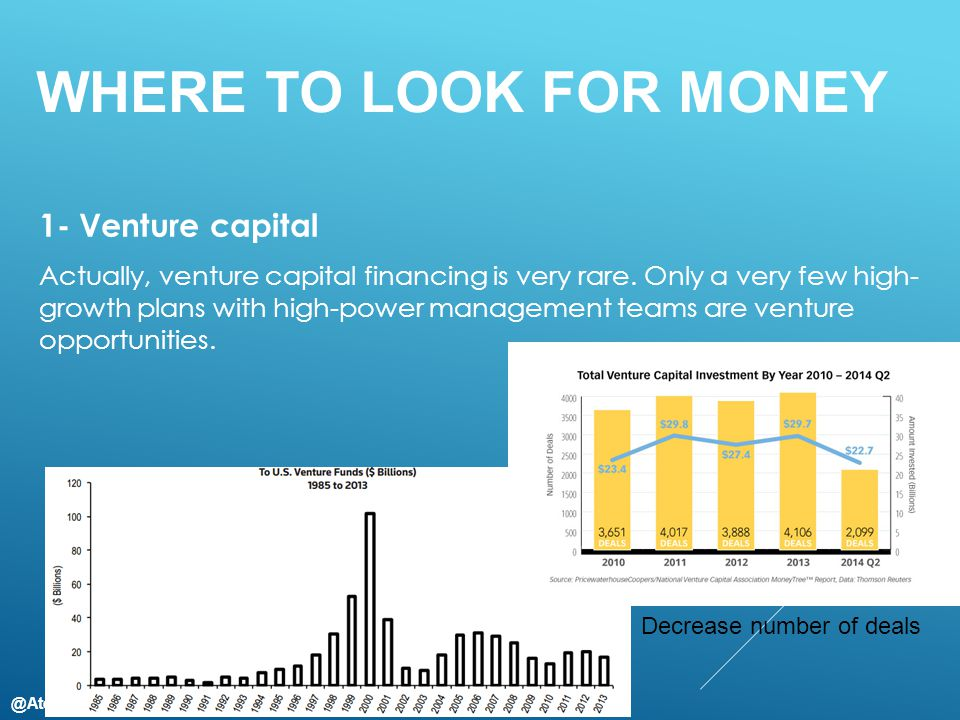 @Atef Elshabrawy 2014 WHERE TO LOOK FOR MONEY 1- Venture capital Actually, venture capital financing is very rare.