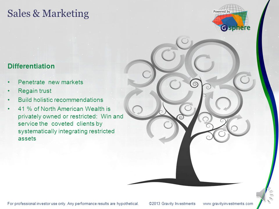 Sales & Marketing Helping Win New Clients Superior Value Perception Large opportunity collaboration Outsmart competition and educate skeptical investors Strength in cementing professional referral sources Validate Recommendations and Portfolios Access more of an investor's capital by requiring a holistic portfolio approach For professional investor use only.