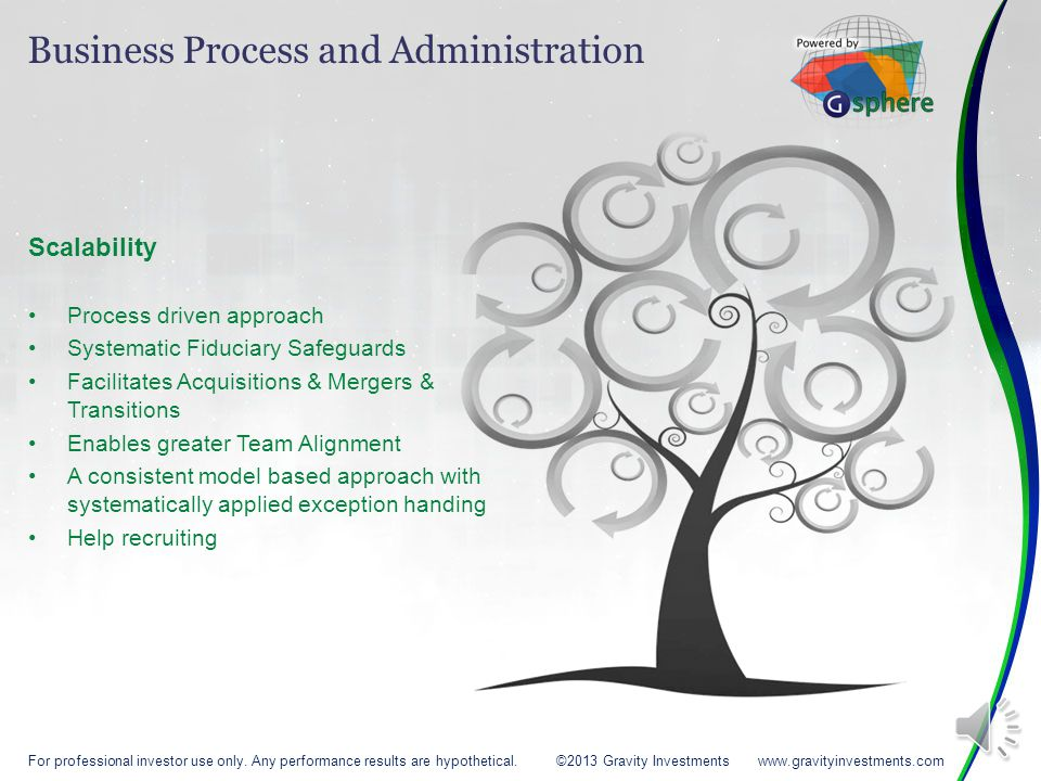 Scalability Process driven approach Systematic Fiduciary Safeguards Facilitates Acquisitions & Mergers & Transitions Enables greater Team Alignment A consistent model based approach with systematically applied exception handing Help recruiting Business Process and Administration For professional investor use only.