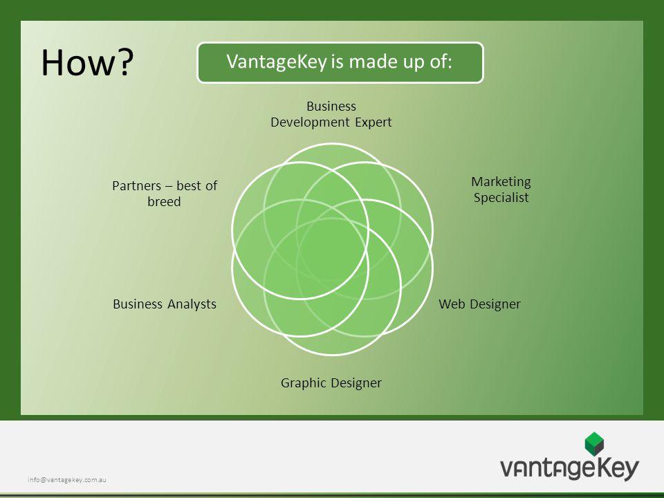 info@vantagekey.com.au How.