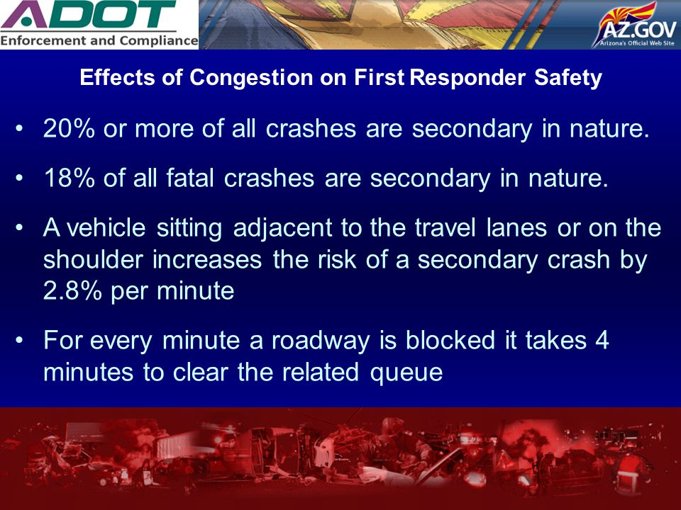 Effects of Congestion on First Responder Safety 20% or more of all crashes are secondary in nature. 18% of all fatal crashes are secondary in nature.