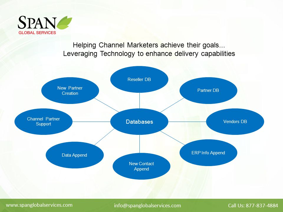 www.spanglobalservices.com info@spanglobalservices.comCall Us: 877-837-4884 Helping Channel Marketers achieve their goals... Leveraging Technology to