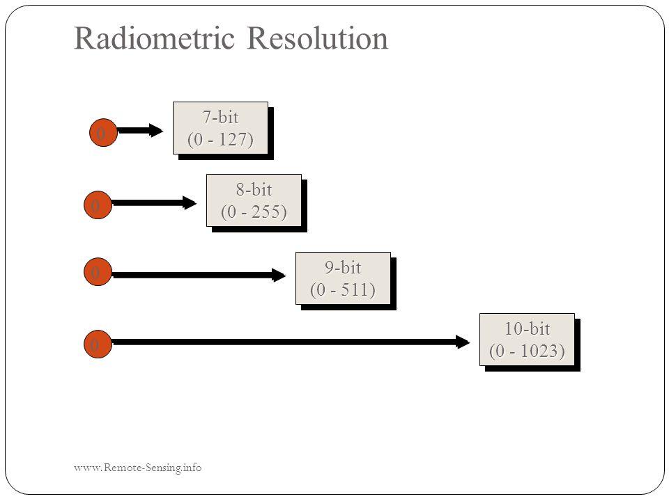 Radiometric Resolution 8-bit (0 - 255) 8-bit 9-bit (0 - 511) 9-bit 10-bit (0 - 1023) 10-bit 0 0 0 7-bit (0 - 127) 7-bit 0 www.Remote-Sensing.info