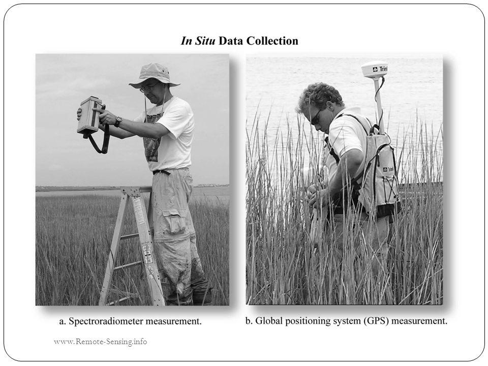 In situ spectroradiometer measurement of soybeans In situ ceptometer leaf-area- index (LAI) measurement In situ Measurement In Support of Remote Sensing Measurement www.Remote-Sensing.info