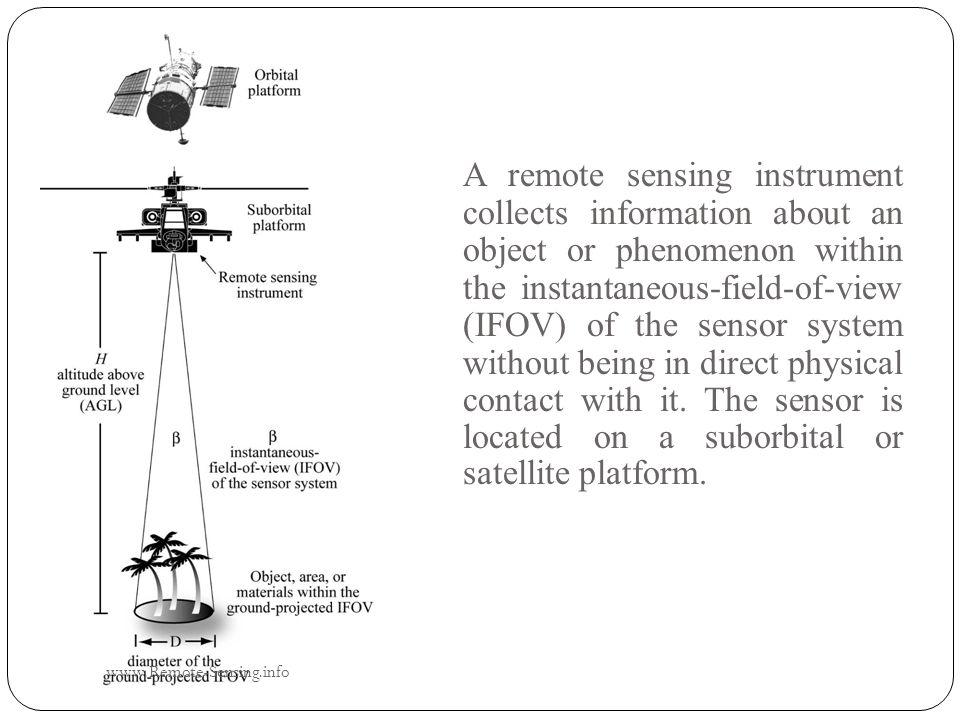 Image Analysis Tasks www.Remote-Sensing.info