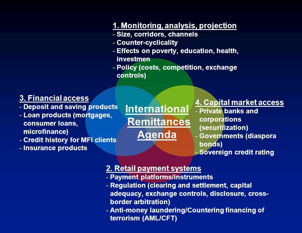 International Remittances Agenda 1.