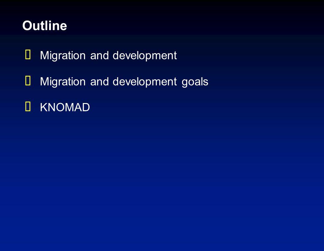 Outline  Migration and development  Migration and development goals  KNOMAD