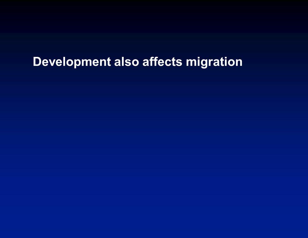 Development also affects migration