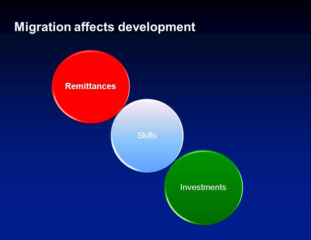 Migration affects development