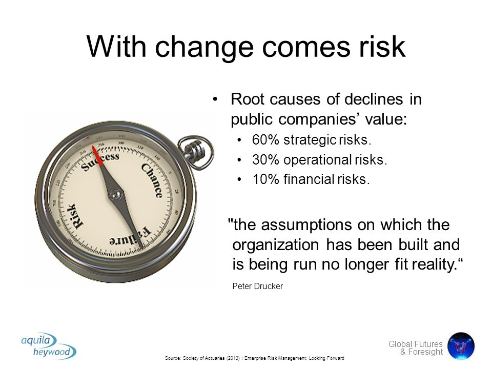 Global Futures & Foresight With change comes risk Root causes of declines in public companies' value: 60% strategic risks. 30% operational risks. 10%