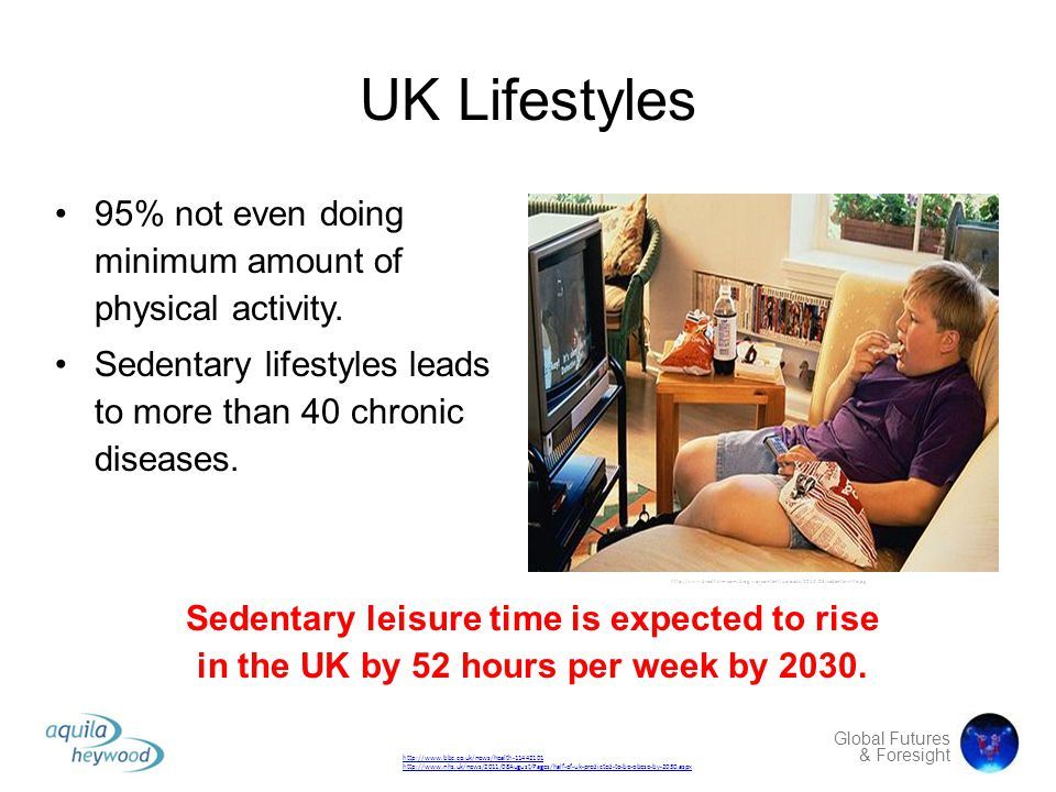 Global Futures & Foresight UK Lifestyles 95% not even doing minimum amount of physical activity. Sedentary lifestyles leads to more than 40 chronic di