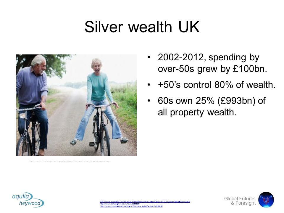 Global Futures & Foresight Silver wealth UK 2002-2012, spending by over-50s grew by £100bn. +50's control 80% of wealth. 60s own 25% (£993bn) of all p