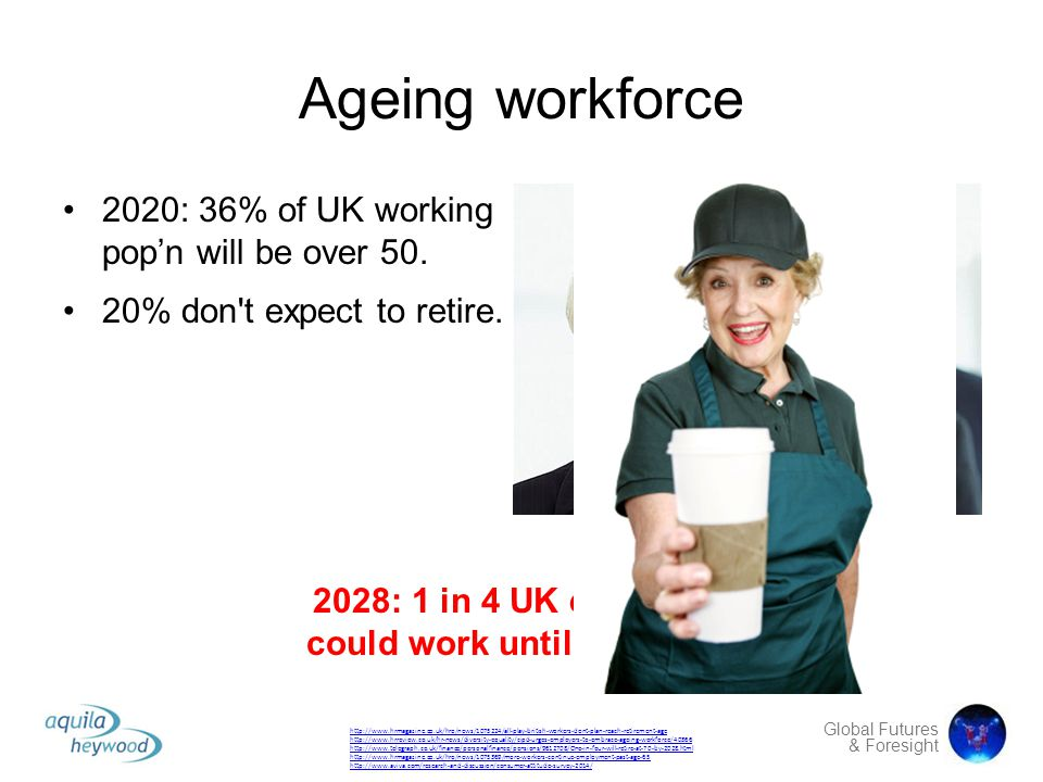 Global Futures & Foresight Ageing workforce 2020: 36% of UK working pop'n will be over 50. 20% don't expect to retire. 41% take a part-time job in ret