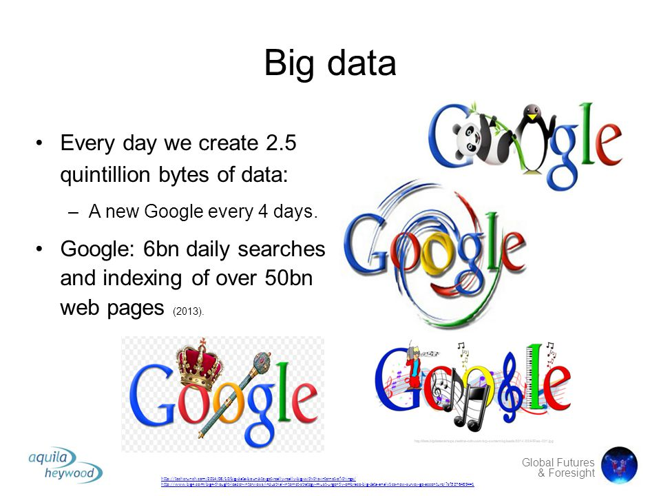 Global Futures & Foresight Big data Every day we create 2.5 quintillion bytes of data: –A new Google every 4 days. Google: 6bn daily searches and inde