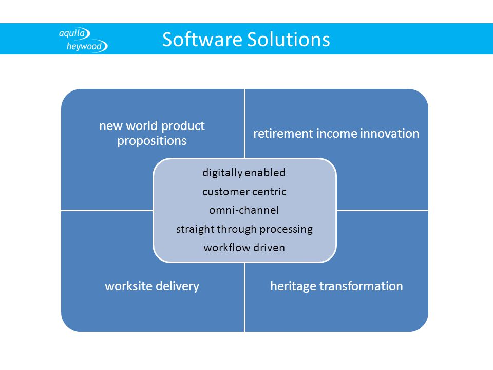 Software Solutions new world product propositions retirement income innovation worksite deliveryheritage transformation digitally enabled customer cen