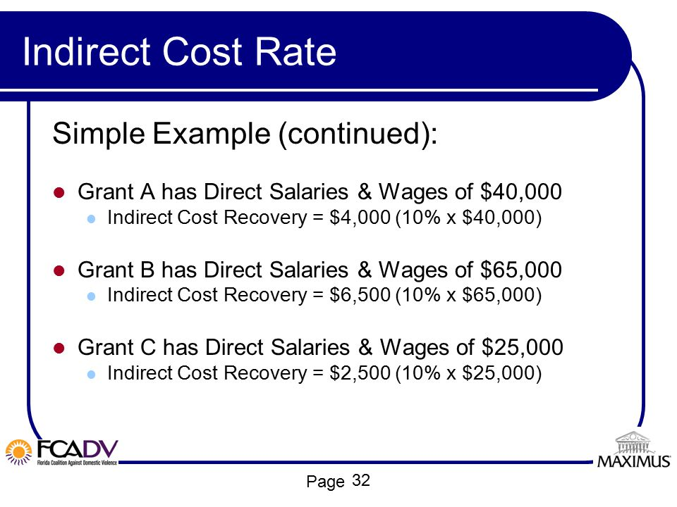 Page Indirect Cost Rate Simple Example (continued): Grant A has Direct Salaries & Wages of $40,000 Indirect Cost Recovery = $4,000 (10% x $40,000) Gra