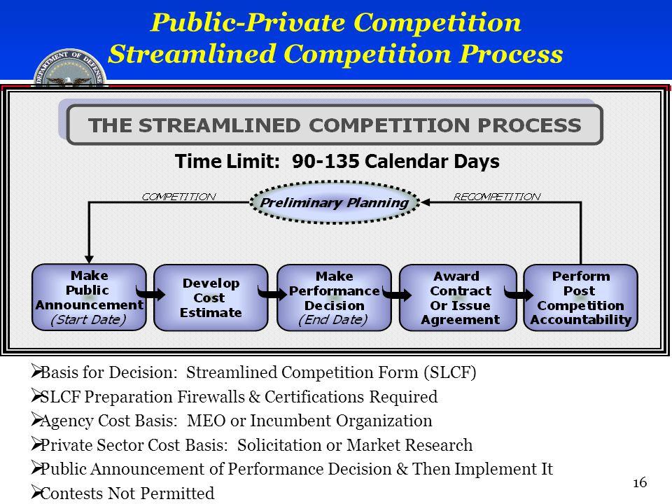 Public-Private Competition Streamlined Competition Process  Basis for Decision: Streamlined Competition Form (SLCF)  SLCF Preparation Firewalls & Ce