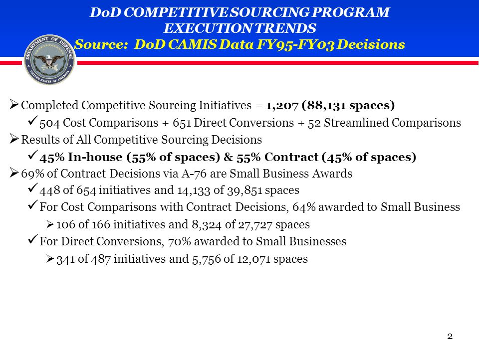 DEPARTMENT OF DEFENSE Competitive Sourcing Program VISIT SHARE A-76.