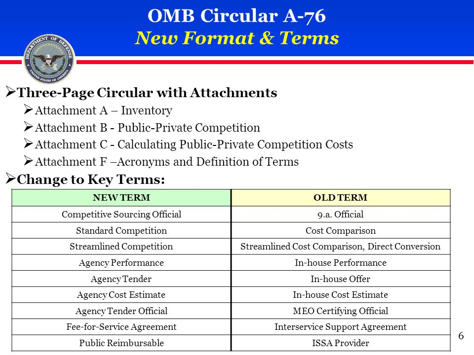  Purpose Establishes federal policy for the competition of commercial activities  Supersedes OMB Circular Number A-76 (Revised 1999) Supplemental Handbook to OMB Circular A-76 (Revised 2000) OFPP Policy Letter 92-1, Inherently Governmental Functions (23 Sep 92)  Authority Reorganization Plan No.