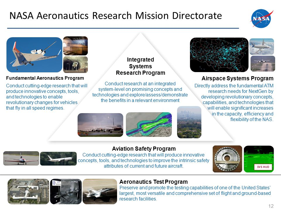 NASA Aeronautics Research Mission Directorate Fundamental Aeronautics Program Aviation Safety Program Conduct cutting-edge research that will produce innovative concepts, tools, and technologies to enable revolutionary changes for vehicles that fly in all speed regimes.