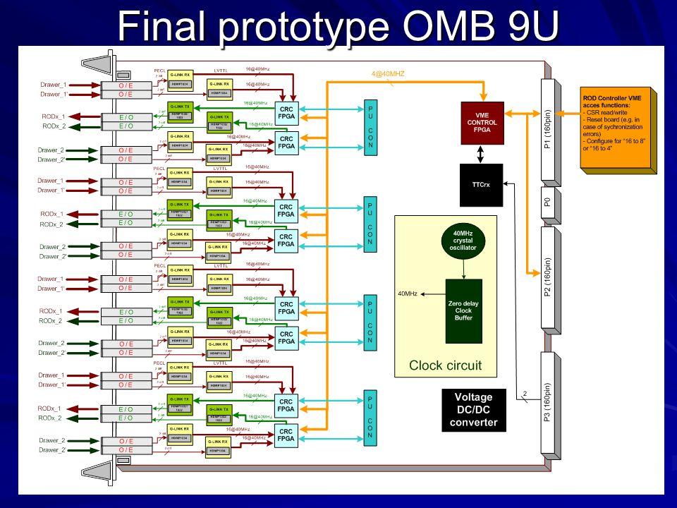 Final prototype OMB 9U