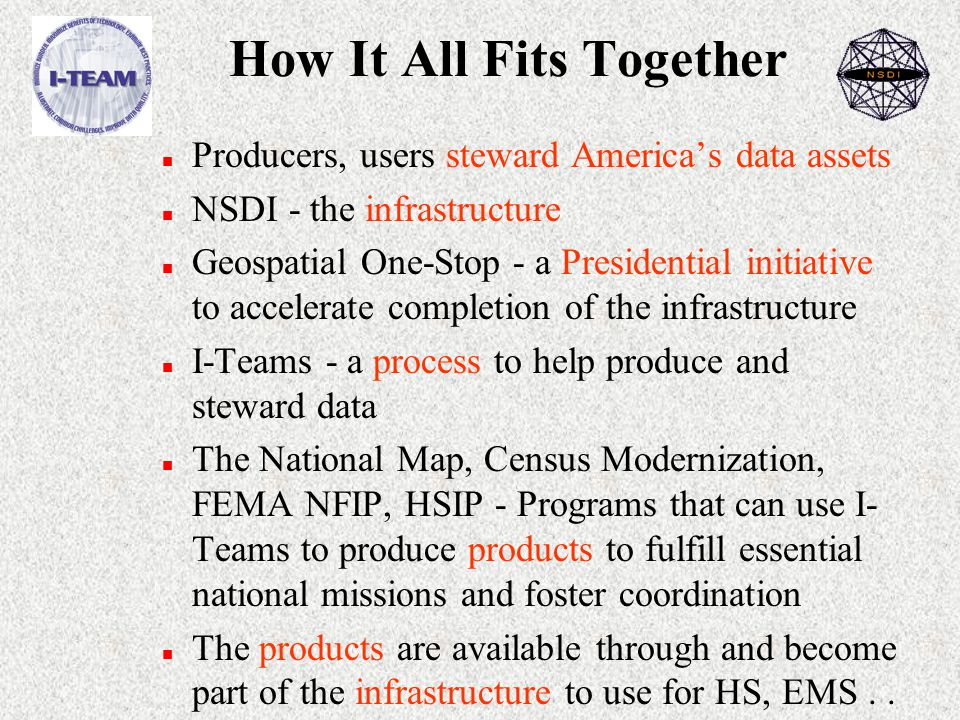 How It All Fits Together n Producers, users steward America's data assets n NSDI - the infrastructure n Geospatial One-Stop - a Presidential initiative to accelerate completion of the infrastructure n I-Teams - a process to help produce and steward data n The National Map, Census Modernization, FEMA NFIP, HSIP - Programs that can use I- Teams to produce products to fulfill essential national missions and foster coordination n The products are available through and become part of the infrastructure to use for HS, EMS..