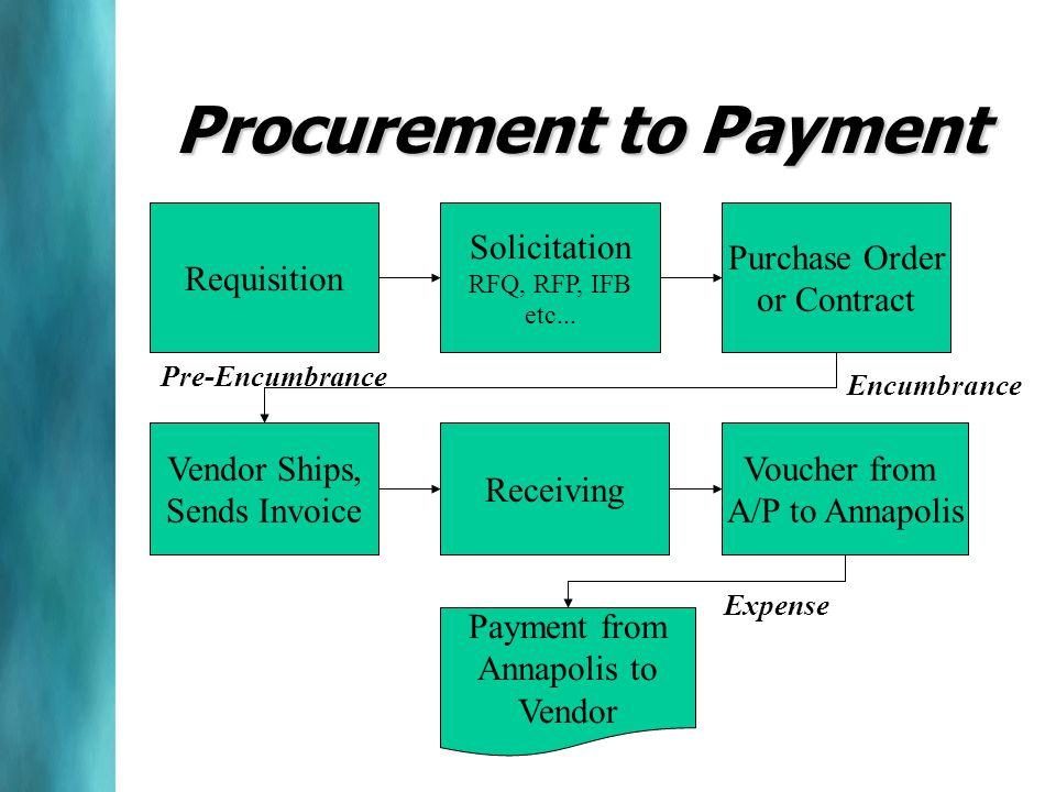 Procurement to Payment Requisition Solicitation RFQ, RFP, IFB etc...