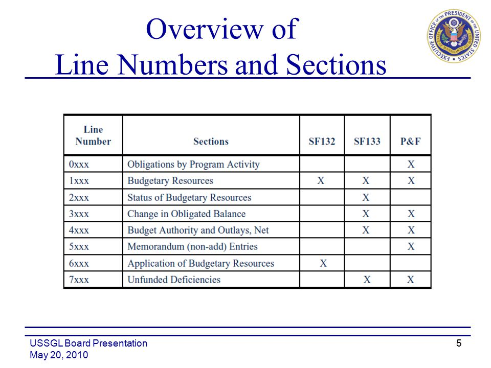 USSGL Board Presentation May 20, 2010 5 Overview of Line Numbers and Sections